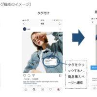 Instagramに関する行動(表)