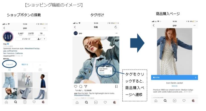 """<img src=""""https://365-girl.com/wp-content/uploads/2018/06/20180605_instagram-1.jpg"""" alt=""""Instagramのショッピング機能"""" class=""""alignnone size-full wp-image-32668"""" />"""